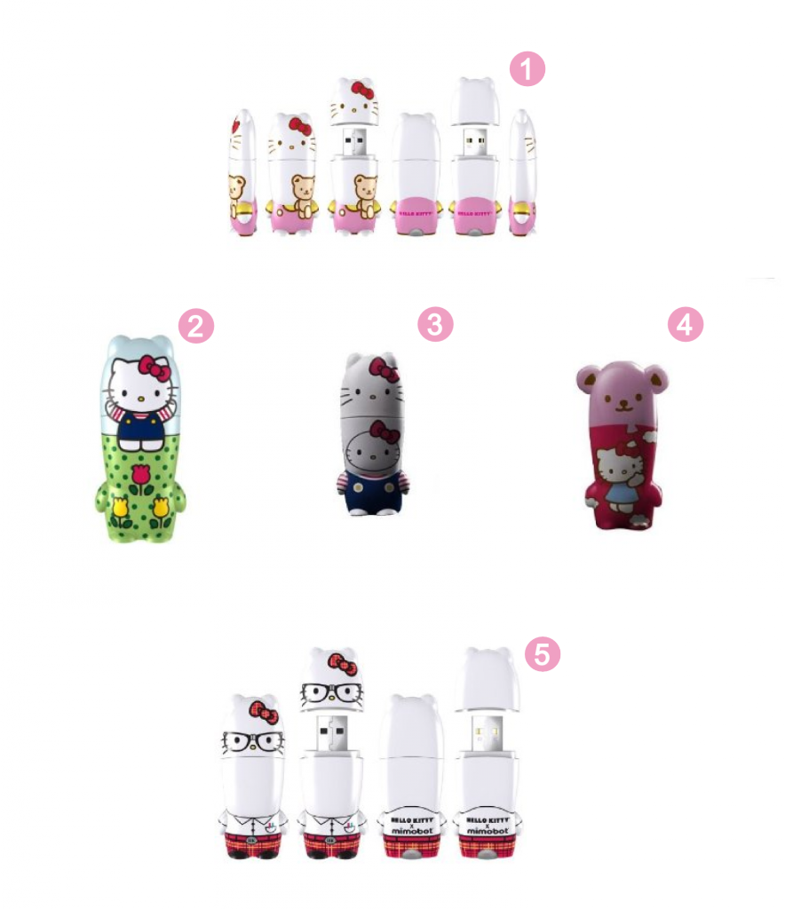 Hello Kitty mimibot USB drives